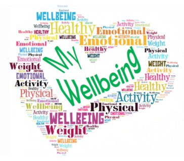 my_wellbeing_r1